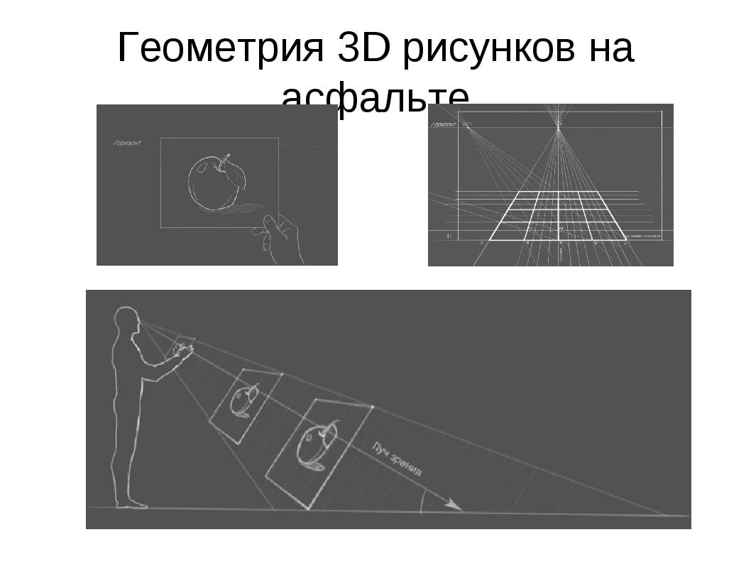 Геометрия 3D рисунков на асфальте