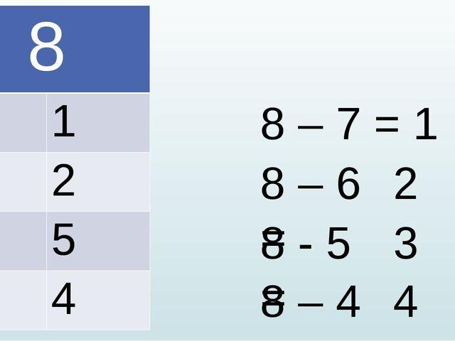 8 – 7 = 1 8 – 6 = 2 8 - 5 = 3 8 – 4 = 4 8 7 1 6 2 3 5 4 4