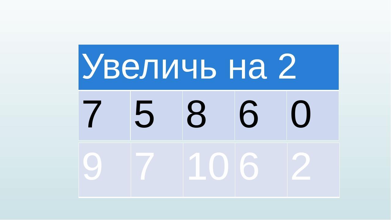 Увеличьна 2 7 5 8 6 0 9 7 10 6 2