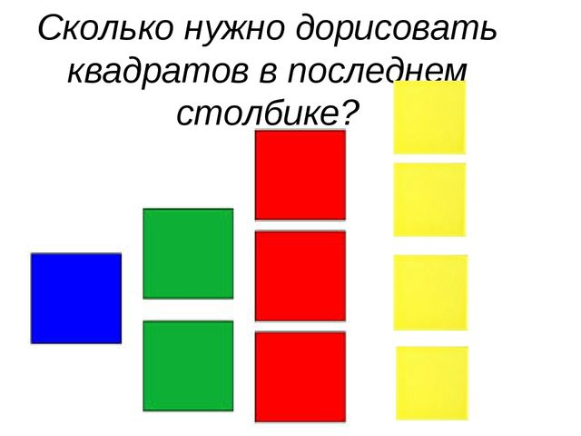 Сколько нужно дорисовать квадратов в последнем столбике?