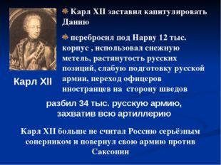 Карл XII Карл XII заставил капитулировать Данию перебросил под Нарву 12 тыс.