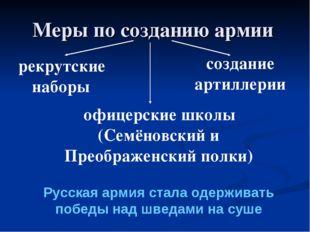 Меры по созданию армии рекрутские наборы офицерские школы (Семёновский и Прео