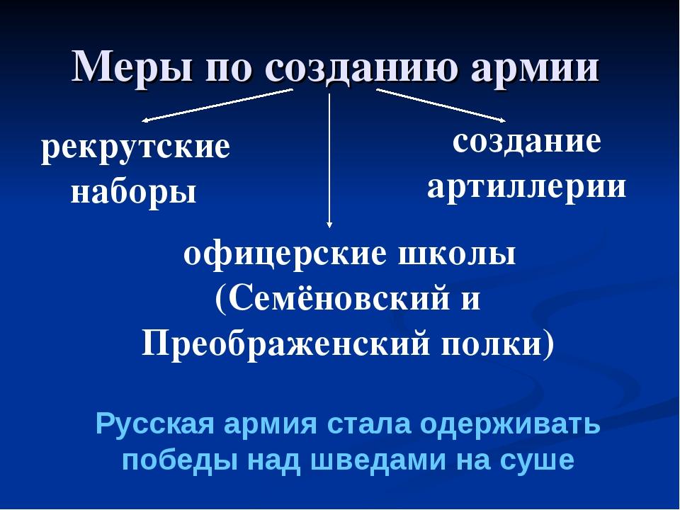 Меры по созданию армии рекрутские наборы офицерские школы (Семёновский и Прео...
