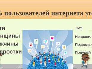 Какой самый популярный сайт в мире? 1. Facebook 2. Google 3. В конакте 4. Yo