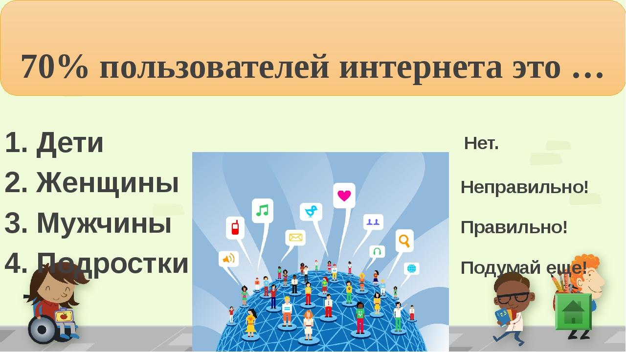 Какой самый популярный сайт в мире? 1. Facebook 2. Google 3. В конакте 4. Yo...