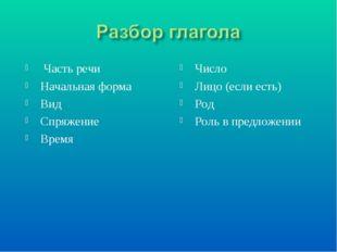 Часть речи Начальная форма Вид Спряжение Время Число Лицо (если есть) Род Ро