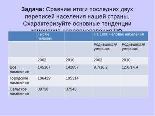 Задача: Сравним итоги последних двух переписей населения нашей страны. Охарак
