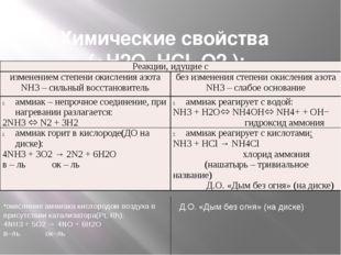 Закрепление 1. Задание: составьте уравнения следующих реакций и назовите про