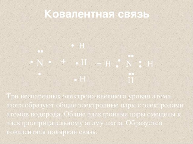 Аргументация решения Атом азота образует с атомами водорода 3 ковалентные пол...