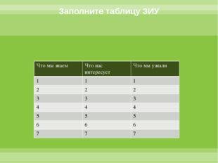 Заполните таблицу ЗИУ Что мы знаем Что нас интересует Что мы узнали 1 1 1 2 2