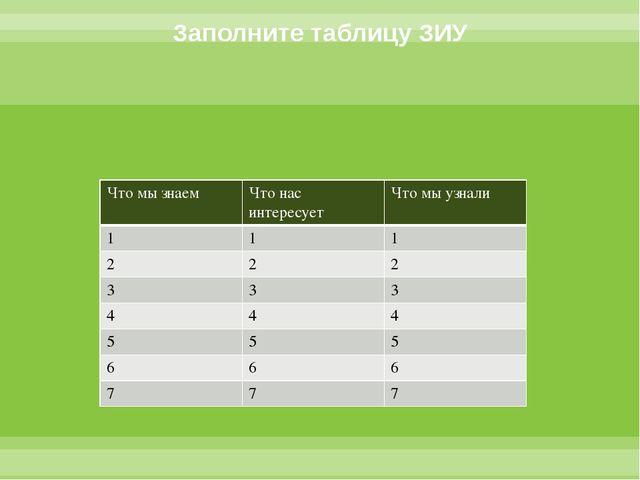 Заполните таблицу ЗИУ Что мы знаем Что нас интересует Что мы узнали 1 1 1 2 2...
