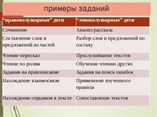 """примеры заданий """"правополушарные"""" дети""""левополушарные"""" дети СочинениеАнализ"""