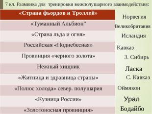 7 кл. Разминка для тренировки межполушарного взаимодействия: Норвегия Кавказ