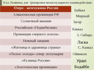8 кл. Разминка для тренировки межполушарного взаимодействия: Байкал Мирный Ка