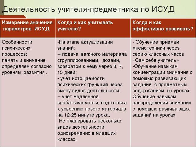 Деятельность учителя-предметника по ИСУД Измерение значения параметров ИСУДК...
