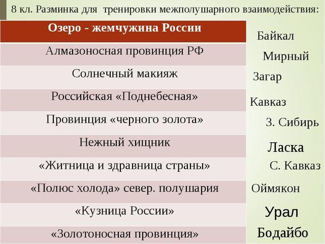 8 кл. Разминка для тренировки межполушарного взаимодействия: Байкал Мирный Ка...