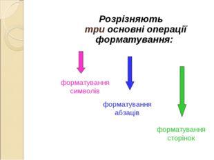 Розрізняють три основні операції форматування: форматування символів форматув