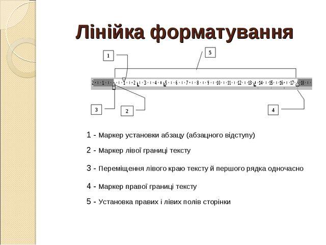 Лінійка форматування 1 - Маркер установки абзацу (абзацного відступу) 2 - Мар...