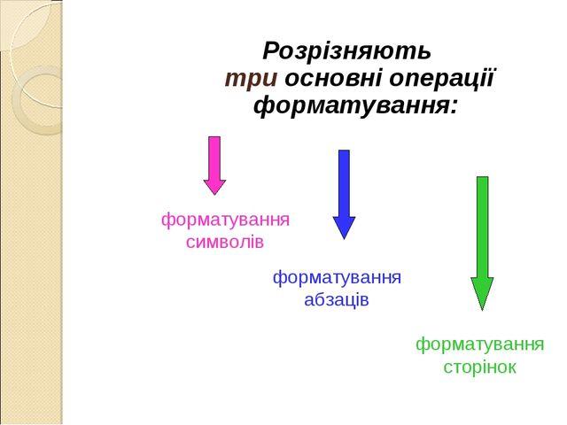 Розрізняють три основні операції форматування: форматування символів форматув...