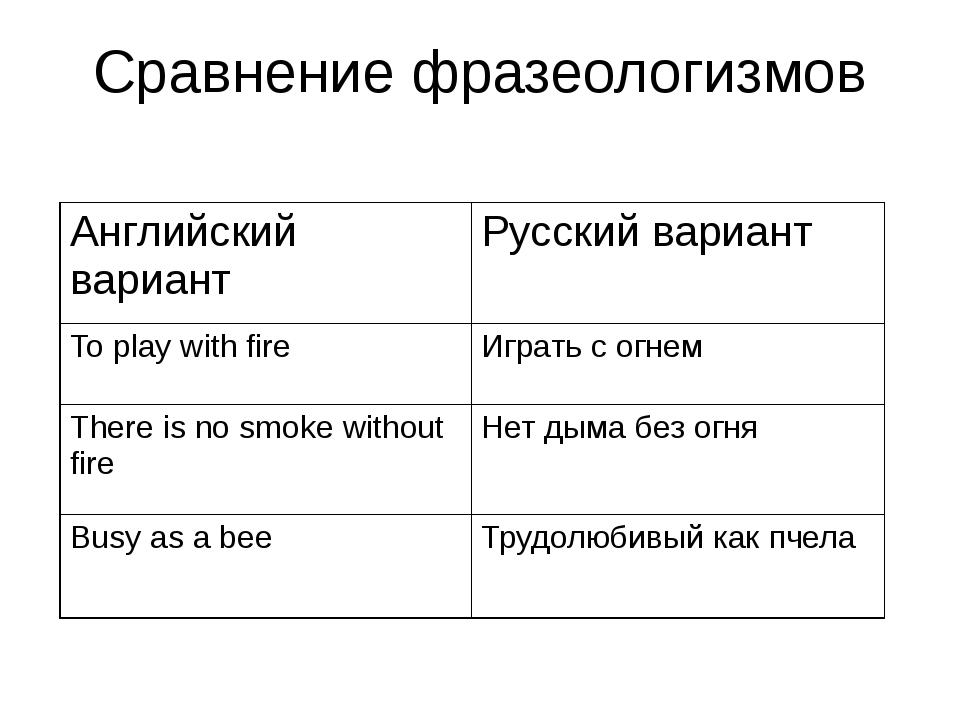 Картинки для фразеологизмов английского