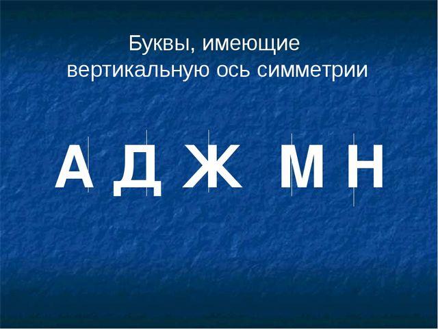 Буквы, имеющие вертикальную ось симметрии А Д Ж М Н