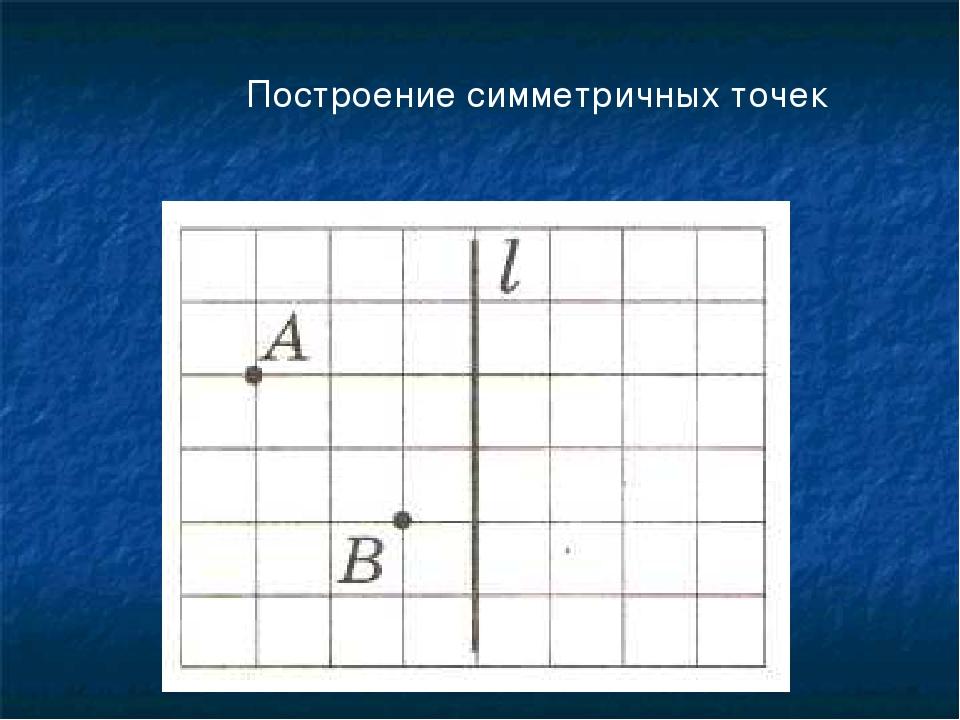   А' В' Построение симметричных точек
