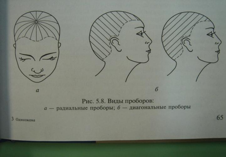 Как сделать линию волос 794