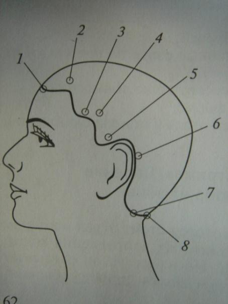 Точки краевой линии роста волос