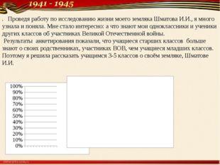 . Проведя работу по исследованию жизни моего земляка Шматова И.И., я много у