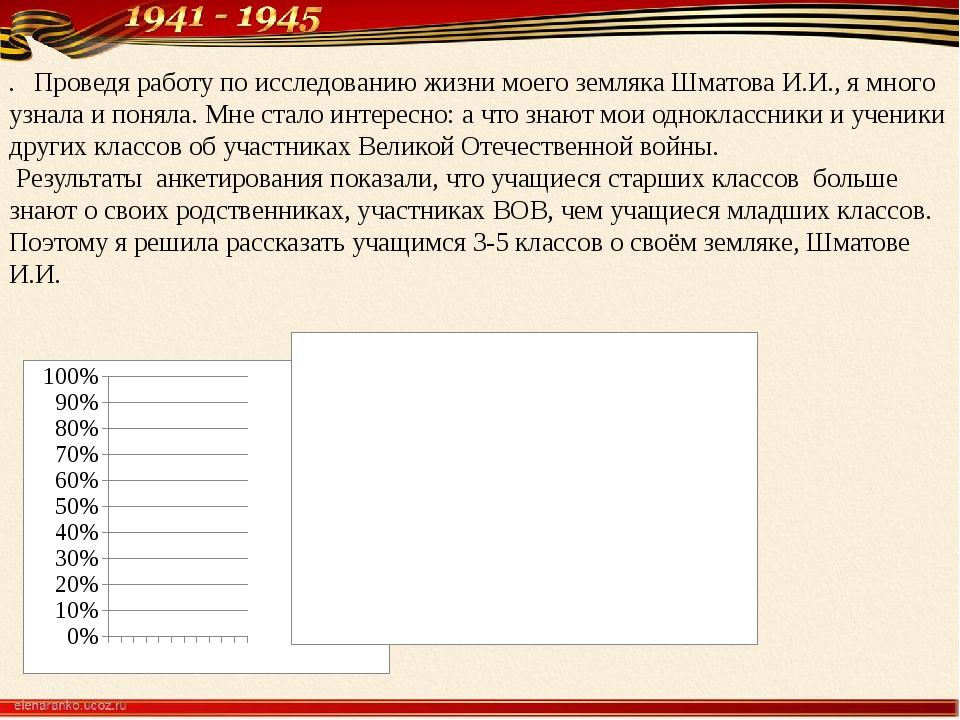 . Проведя работу по исследованию жизни моего земляка Шматова И.И., я много у...