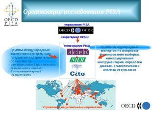 Организация исследования PISA