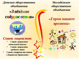 Детское общественное объединение Совет лицеистов: Совет лицеистов начальной ш