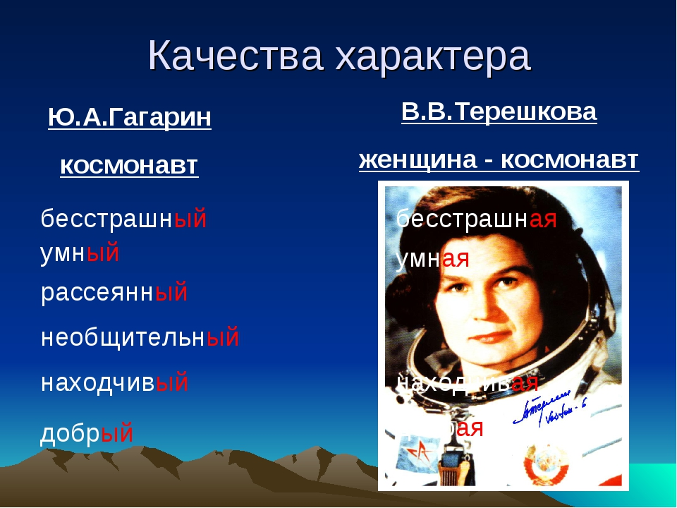 Качества характера Ю.А.Гагарин космонавт В.В.Терешкова женщина - космонавт бе...