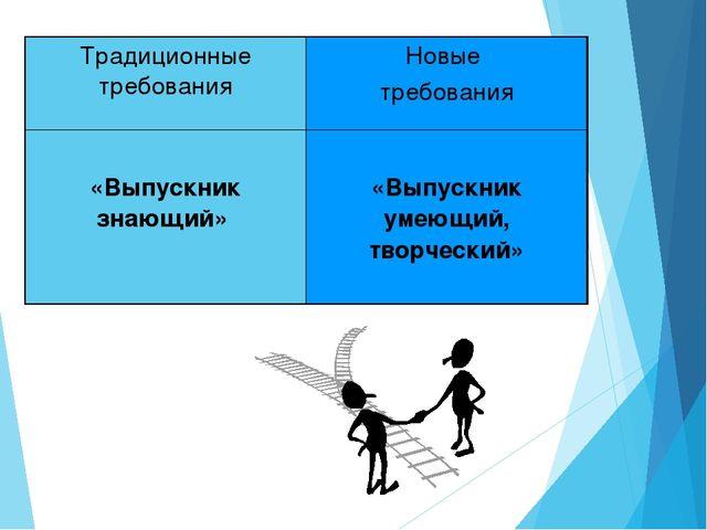 Традиционные требованияНовые требования «Выпускник знающий»  «Выпускник уме...