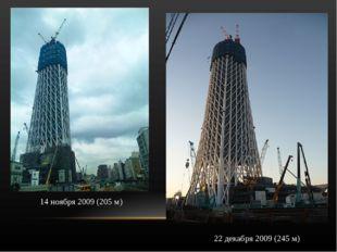 14 ноября 2009 (205 м) 22 декабря 2009 (245 м)