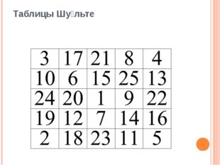 Таблицы Шу́льте