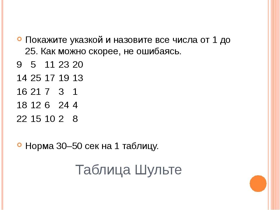 Таблица Шульте Покажите указкой и назовите все числа от 1 до 25. Как можно с...