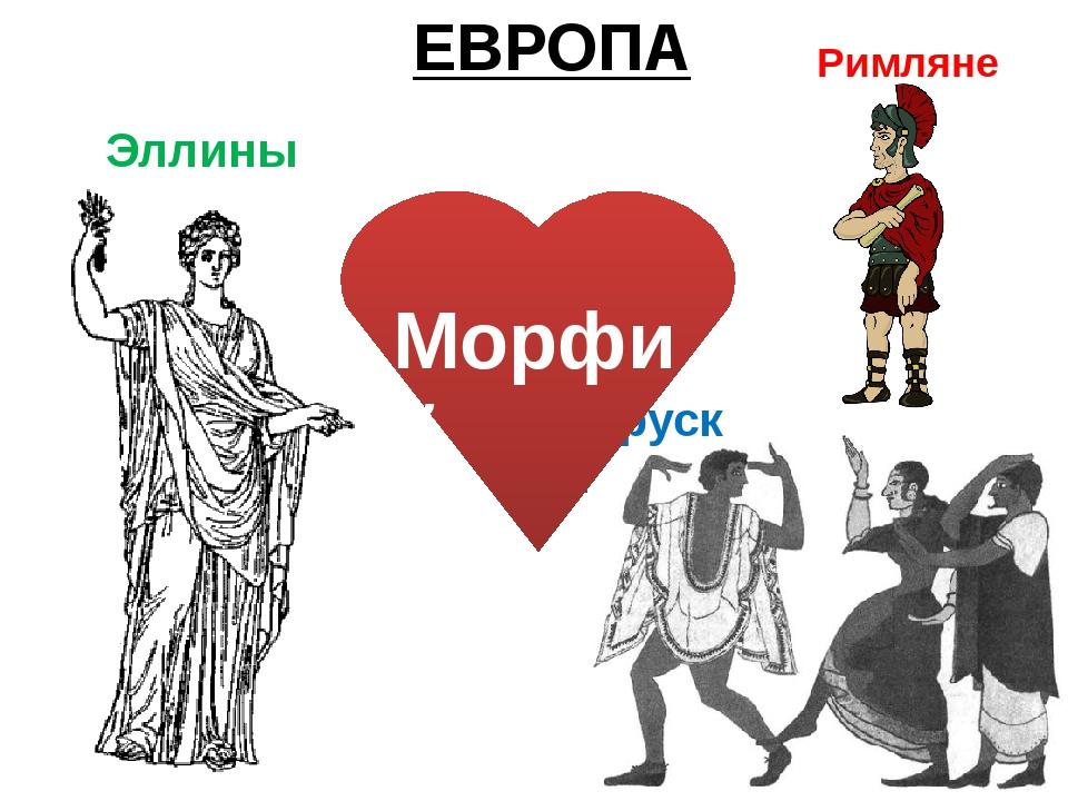 ЕВРОПА Этруски Римляне Эллины Морфий