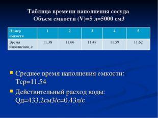 Таблица времени наполнения сосуда Объем емкости (V)=5 л=5000 см3 Среднее врем