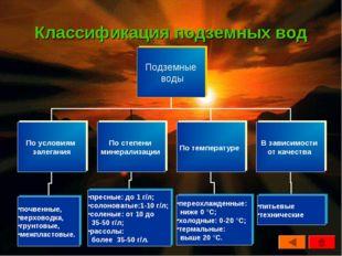 Классификация подземных вод