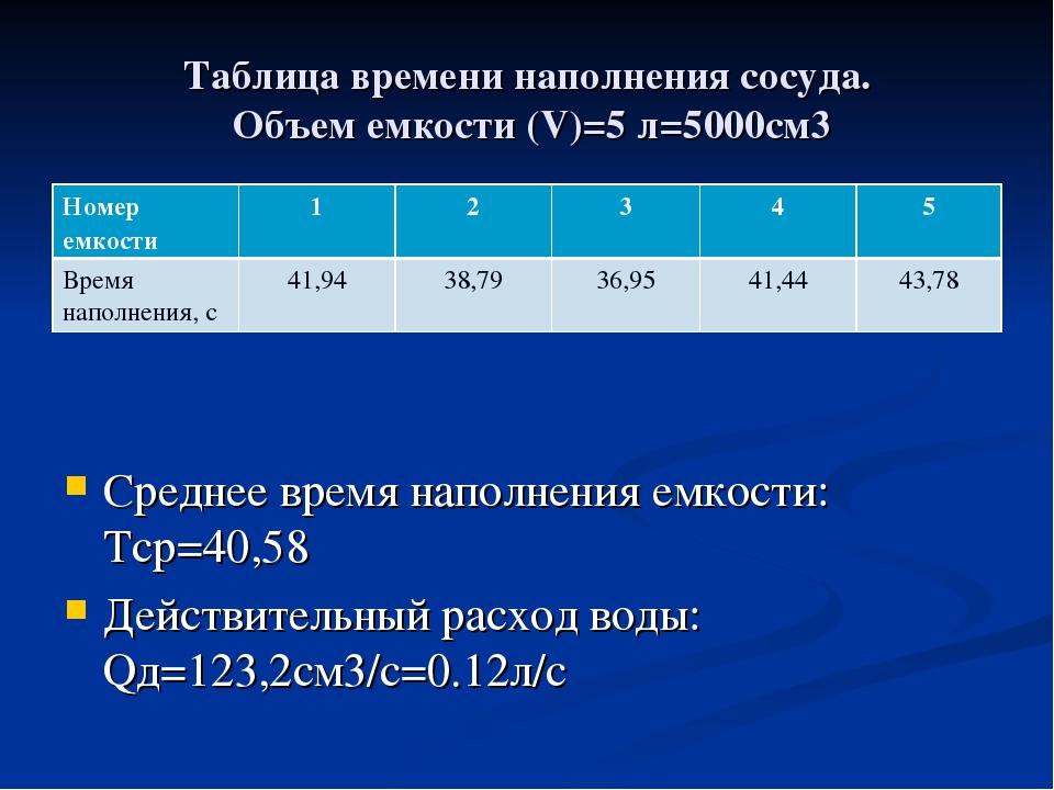 Таблица времени наполнения сосуда. Объем емкости (V)=5 л=5000см3 Среднее врем...