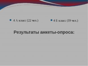 Результаты анкеты-опроса: 4 А класс (22 чел.) 4 Б класс (19 чел.)