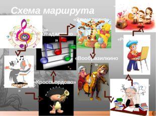 Схема маршрута «Дирижеркино» «Повторялкино» «Играй, оркестр!» «Рисовалкино» «