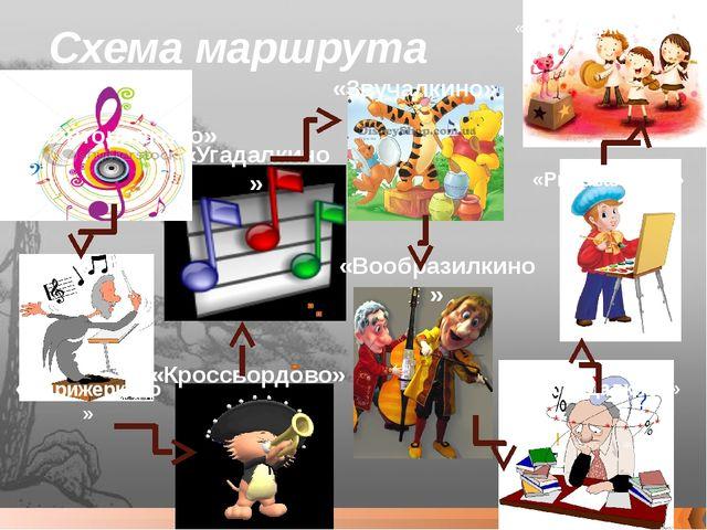 Схема маршрута «Дирижеркино» «Повторялкино» «Играй, оркестр!» «Рисовалкино» «...