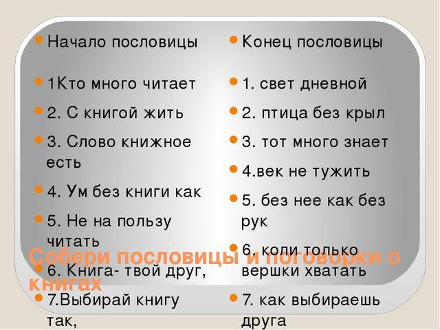 Собери пословицы и поговорки о книгах Начало пословицы Конец пословицы 1Кто м...