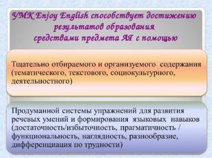 УМК Enjoy English способствует достижению результатов образования средствами
