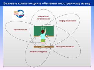 социально-политическая коммуникативная социокультурная Базовые компетенции в