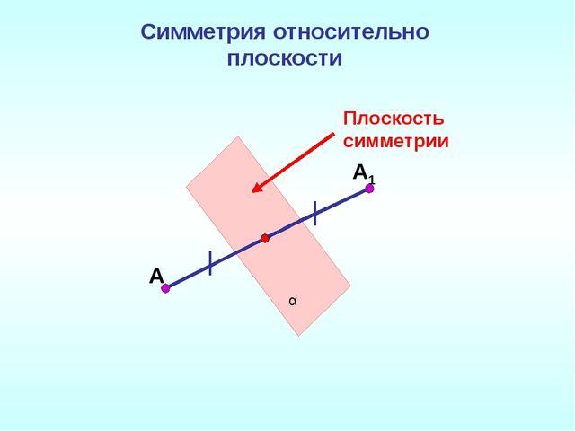 Симметрия относительно плоскости А А1 α Плоскость симметрии