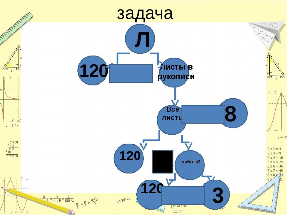 задача Л Листы в рукописи 120 8 Все листы 120 120 работа2 3