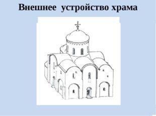 Внешнее устройство храма крест яблоко купол барабан храм паперть